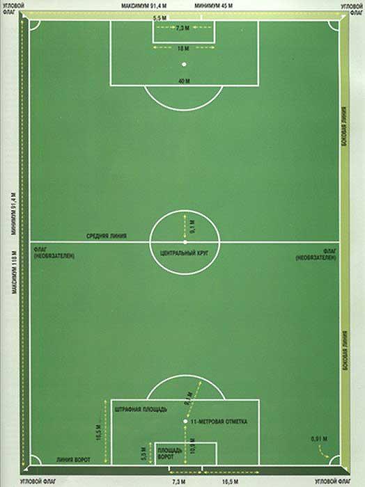 футбол фото команд и игроков в чемпионате ссср
