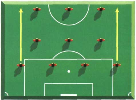 футбольный футбол