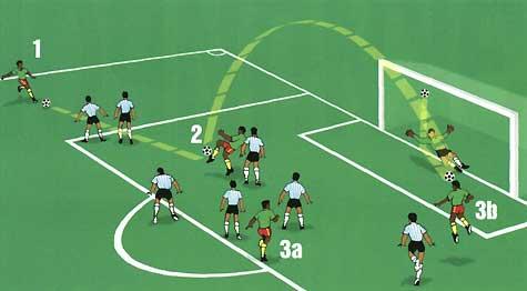 История тактики в футболе